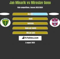 Jan Minarik vs Miroslav Gono h2h player stats