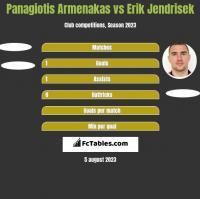 Panagiotis Armenakas vs Erik Jendrisek h2h player stats