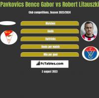 Pavkovics Bence Gabor vs Robert Litauszki h2h player stats