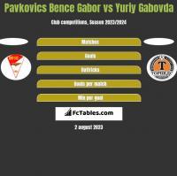 Pavkovics Bence Gabor vs Yuriy Gabovda h2h player stats