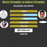 Alvaro Fernandez vs Andres Fernandez h2h player stats