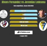 Alvaro Fernandez vs Jeremias Ledesma h2h player stats
