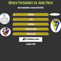 Alvaro Fernandez vs Juan Flere h2h player stats