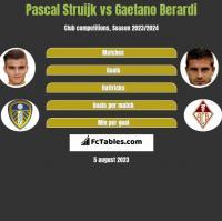 Pascal Struijk vs Gaetano Berardi h2h player stats