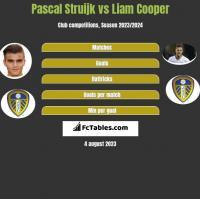 Pascal Struijk vs Liam Cooper h2h player stats