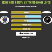 Siphesihle Ndlovu vs Thembinkosi Lorch h2h player stats