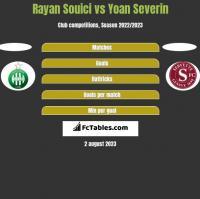 Rayan Souici vs Yoan Severin h2h player stats
