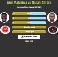 Azor Matusiwa vs Thulani Serero h2h player stats
