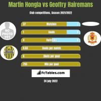 Martin Hongla vs Geoffry Hairemans h2h player stats