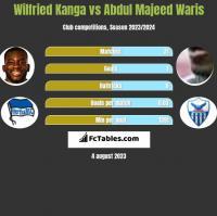 Wilfried Kanga vs Abdul Majeed Waris h2h player stats