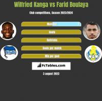 Wilfried Kanga vs Farid Boulaya h2h player stats
