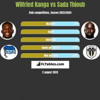 Wilfried Kanga vs Sada Thioub h2h player stats