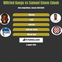 Wilfried Kanga vs Samuel Emem Eduok h2h player stats