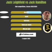 Jack Leighfield vs Jack Hamilton h2h player stats