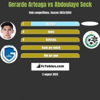 Gerardo Arteaga vs Abdoulaye Seck h2h player stats