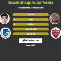 Gerardo Arteaga vs Jair Pereira h2h player stats
