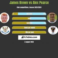 James Brown vs Alex Pearce h2h player stats