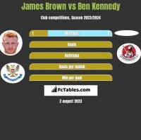 James Brown vs Ben Kennedy h2h player stats