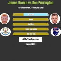 James Brown vs Ben Purrington h2h player stats