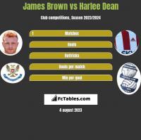 James Brown vs Harlee Dean h2h player stats