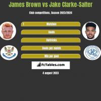 James Brown vs Jake Clarke-Salter h2h player stats