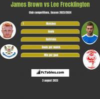 James Brown vs Lee Frecklington h2h player stats