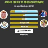 James Brown vs Michael Bostwick h2h player stats