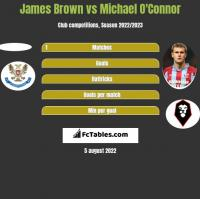 James Brown vs Michael O'Connor h2h player stats
