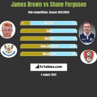 James Brown vs Shane Ferguson h2h player stats