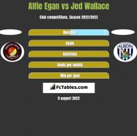 Alfie Egan vs Jed Wallace h2h player stats