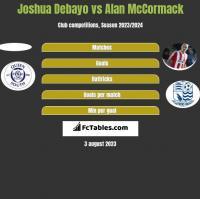 Joshua Debayo vs Alan McCormack h2h player stats