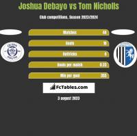 Joshua Debayo vs Tom Nicholls h2h player stats