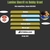 Lamine Sherrif vs Bobby Grant h2h player stats