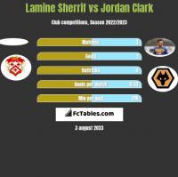 Lamine Sherrif vs Jordan Clark h2h player stats