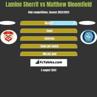 Lamine Sherrif vs Matthew Bloomfield h2h player stats
