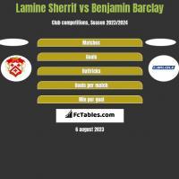 Lamine Sherrif vs Benjamin Barclay h2h player stats