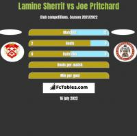 Lamine Sherrif vs Joe Pritchard h2h player stats