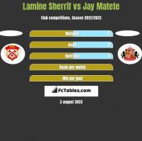 Lamine Sherrif vs Jay Matete h2h player stats