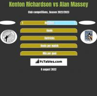 Kenton Richardson vs Alan Massey h2h player stats