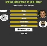 Kenton Richardson vs Ben Turner h2h player stats