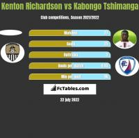 Kenton Richardson vs Kabongo Tshimanga h2h player stats