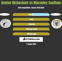 Kenton Richardson vs Macauley Southam h2h player stats