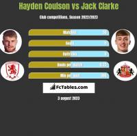 Hayden Coulson vs Jack Clarke h2h player stats