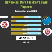 Oluwarotimi Mark Odusina vs David Ferguson h2h player stats