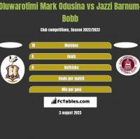 Oluwarotimi Mark Odusina vs Jazzi Barnum-Bobb h2h player stats