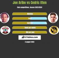 Joe Aribo vs Cedric Itten h2h player stats