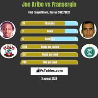 Joe Aribo vs Fransergio h2h player stats