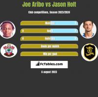 Joe Aribo vs Jason Holt h2h player stats