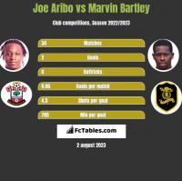 Joe Aribo vs Marvin Bartley h2h player stats