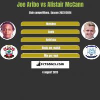 Joe Aribo vs Alistair McCann h2h player stats